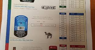 Grizzly Date Expiration Codes Imgur