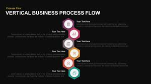 business process template vertical business process flow powerpoint and keynote template