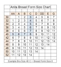 Anita Care Sizing Chart