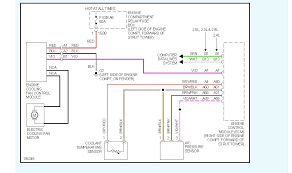 volvo fan relay wiring diagram wiring diagram volvo electric cooling fan