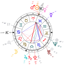 Astrology And Natal Chart Of Lp Singer Born On 1981 03 18
