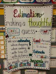 An Estimation Anchor Chart To Organize Thinking About The