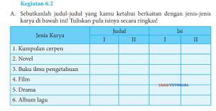 Maybe you would like to learn more about one of these? Jawaban Bahasa Indonesia Kelas 8 Kegiatan 6 2 Hal 158 159 Sebutkanlah Judul Judul Yang Kamu Ketahui Jagotutorial