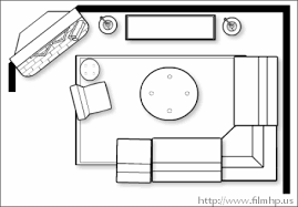 How To Create A Floor Plan And Furniture Layout  HGTVPlan Of Living Room