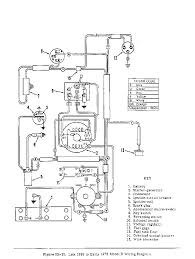 1988 Harley Davidson Sportster Wiring Diagram EVO Chopper Wiring Diagram