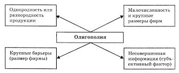 КУРСОВАЯ РАБОТА по дисциплине Макроэкономика на тему  Без%20имени 1