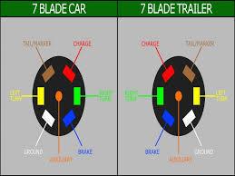 hopkins 40955 wiring diagram ford 7 way trailer wiring diagram super duty trailer wiring diagram at Ford 7 Way Trailer Wiring Diagram