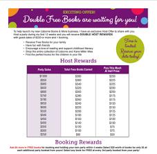 Hostess Sales Chart Newbies