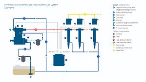 digital fuel injector diagram wiring diagram