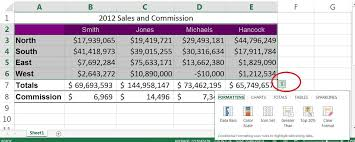 Analyze Data Instantly With Excel 2013s Quick Analysis