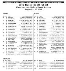 Huskies Release Depth Chart Game Notes For Saturdays Game