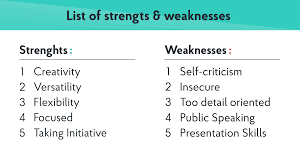 Examples Of Strength And Weakness 2018 Strengths Weaknesses For Job Interviews Best Answers Interview