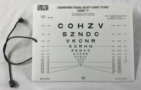 How To Use Sloan Eye Chart Galleon Sloan Letter Near Vision Eye Chart With 16 Inch Cord