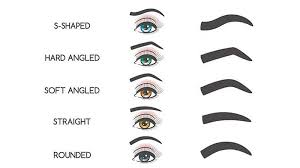 How To Shape Eyebrows Like A Professional The Trend Spotter