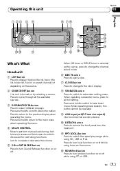 pioneer deh 1600 wiring diagram boulderrail org Pioneer Deh P5900ib Wiring Diagram best pioneer deh at 1600 wiring pioneer deh-p59001b wiring diagram
