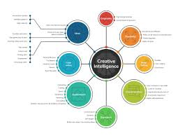 Mind Map Designs Simple 21 Amazing Mind Map Templates You Can Use Now