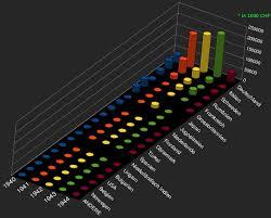 Charts Italien File 3d Chart Swiss Weapon Ammunition And Detonator