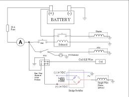 snapper pto wiring diagram wiring diagram \u2022 Chelsea PTO Control snapper riding lawn mower wiring diagram wire center u2022 rh totalnutritiontampa com ford pto wiring diagram ford f550 pto wiring diagram