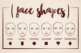How To Find Your Hairstyle find out which haircut is best for you livestrongcom 5857 by stevesalt.us