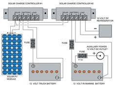 at long last the official all terrain campers wtw flatbed wiring diagram 2 shows the same solar charging system two separate solar charge controllers