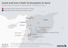 Chart Israel And Irans Path To Escalation In Syria Statista