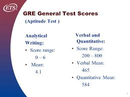 essay on mathematics in our daily life essay in life sign usa ets gre argumentative essay
