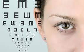 Free Online Eye Test Chart By Coco Leni How It Works