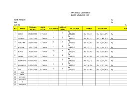Lebih praktis dengan aplikasi absensi. Daftar Gaji Karyawan Dari Excel