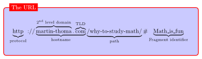 File:Url-structure.png - Wikimedia Commons