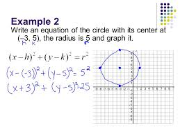 7 example 2 write an equation of the circle with its center at 3 5 the radius is 5 and graph it