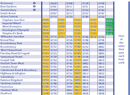 west london line timetable inc southern