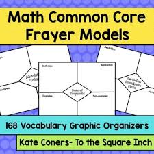 Frayer Model For Math Grades 6th 7th And 8th Grade Common Core Math Vocabulary Frayer