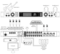 professional recording studio setup diagram professional universal audio apollo firewire interface on demand 1 week delivery on professional recording studio setup diagram