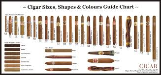 Cigar Chart Poster Cigar Sizes Shapes And Ring Gauge Guide Chart Cigar Affection