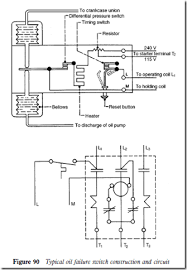 pressure switch wiring diagram wiring diagram air pressor pressure switch wiring diagram katinabags