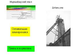 Сенчик Ю С Реферат Оптимизация планирования добычи угля с помощью  Оптимизация планирования
