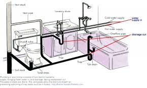 bathtub rough in plumbing diagram thevote