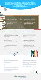 Academic Writing Styles Infographic E Learning Infographics