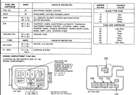 1991 ford escort fuse box diagram 1991 image 91 mercury tracer fuse panel for the tail lights harness console on 1991 ford escort fuse