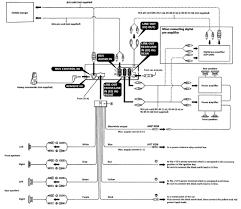 sony marine radio wiring diagram for gooddy org boat amplifier wiring diagram at Marine Stereo Wiring Diagram