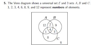 Venn Diagram Empty Set Pin By Math W On Math Worksheets Number Venn Diagram