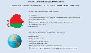 Внешняя политика Республики Беларусь открытость прагматичность  На международной арене Беларусь проводит многовекторную внешнюю политику наиболее полно соответствующую целям национального развития
