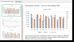 Excel Chart Secondary Axis Excel 2013 Recommended Charts Secondary Axis Scatter