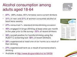 Alcohol And Ireland Attitudes Trends Public In