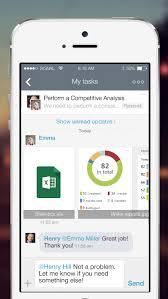 Gantt Chart Mobile Wrikes Gantt Chart Goes Mobile The Beta Version Is Already
