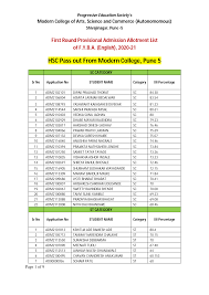 HSC Pass out From Modern College, Pune 5