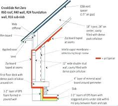 Blown In Insulation Depth Chart R38 Insulation Thickness Tetoy Co