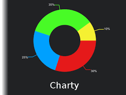 Unity Pie Chart Charty Fast And Easy Doughnut And Pie Charts Asset Store