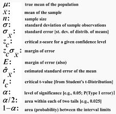 Statistics Symbols Chart Ahmed Hassan Mrmathazzam1010 On Pinterest