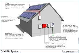 solar home lighting system circuit diagram luxury wiring diagram for grid tie solar system
